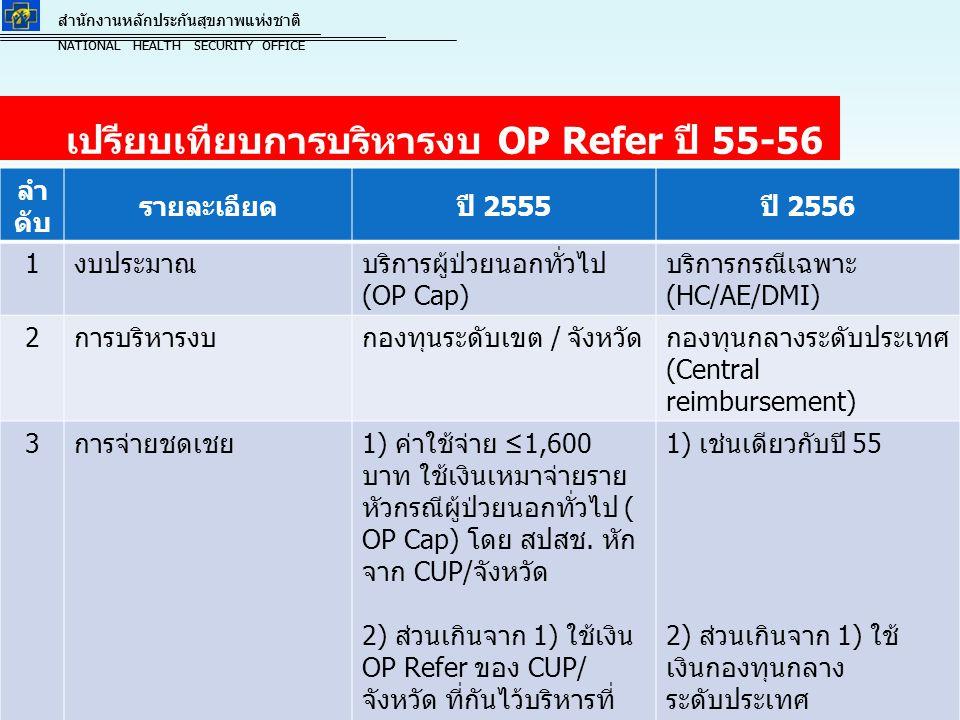 เปรียบเทียบการบริหารงบ OP Refer ปี 55-56