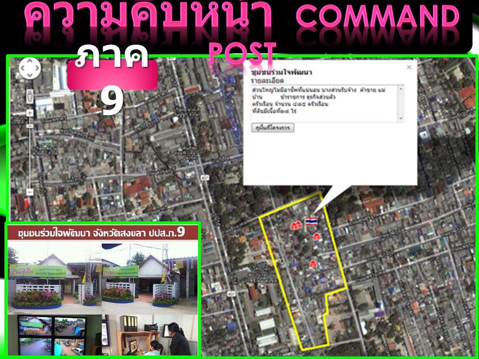 ความคืบหน้า Command Post