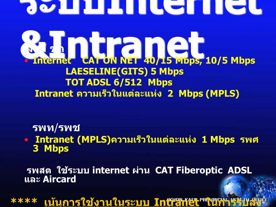 ระบบInternet&Intranet