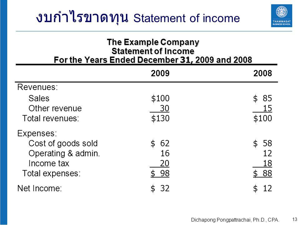 งบกำไรขาดทุน Statement of income