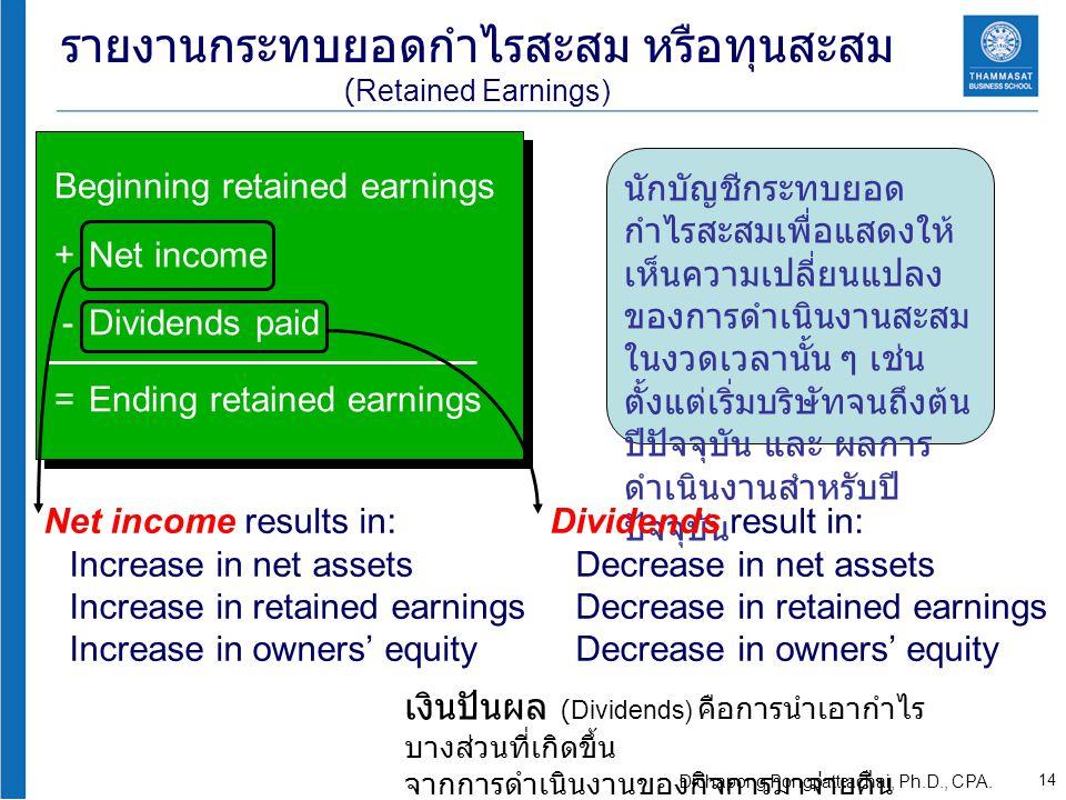 รายงานกระทบยอดกำไรสะสม หรือทุนสะสม (Retained Earnings)