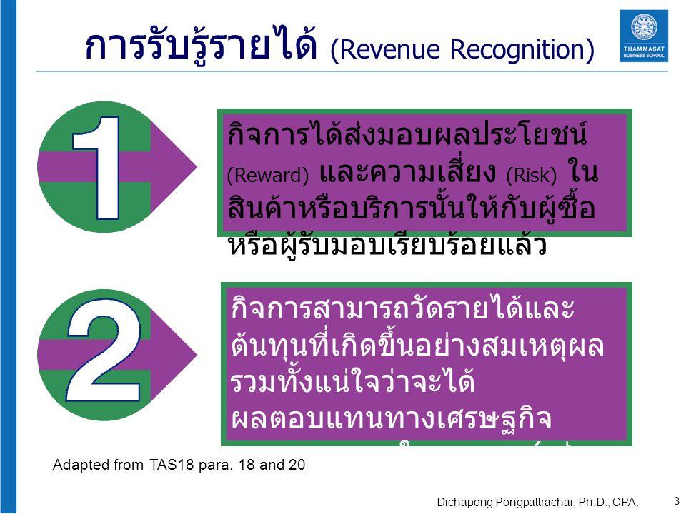 การรับรู้รายได้ (Revenue Recognition)