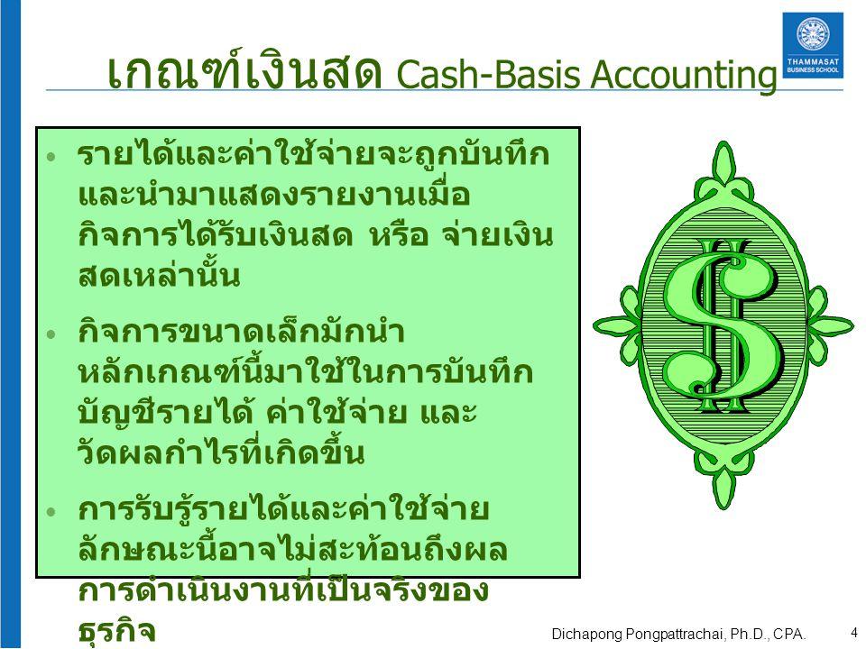 เกณฑ์เงินสด Cash-Basis Accounting
