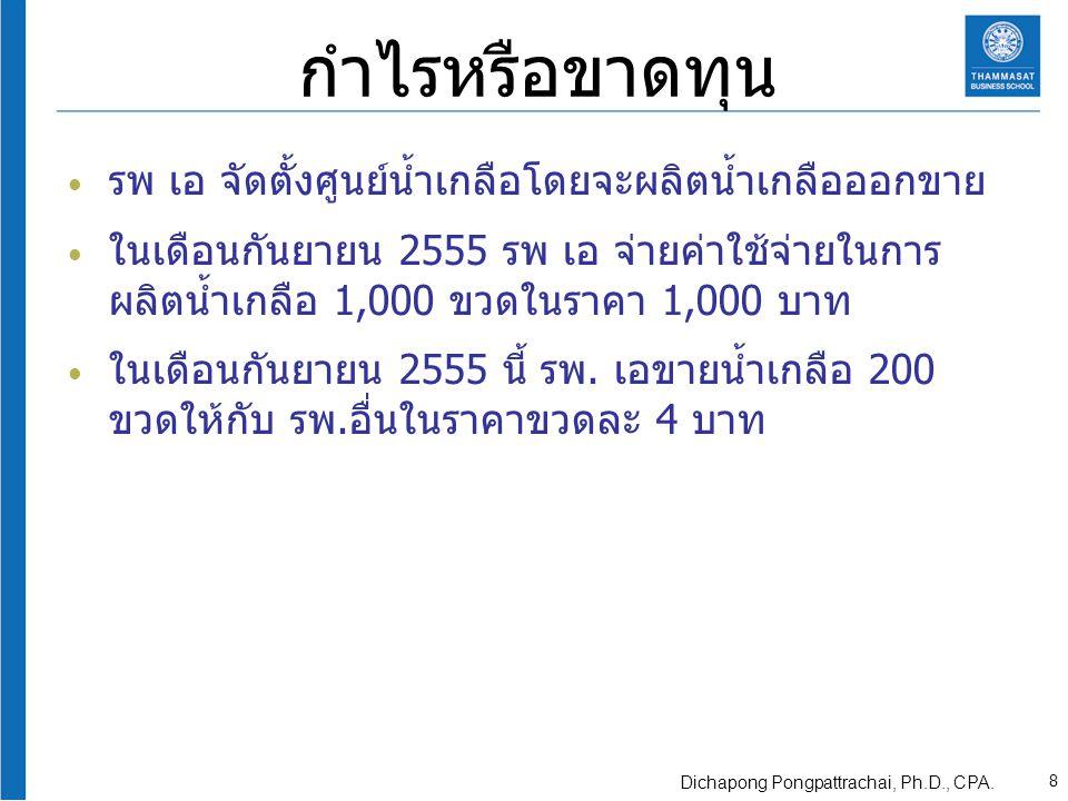Dichapong Pongpattrachai, Ph.D., CPA.