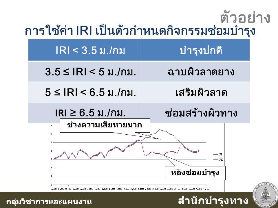 ตัวอย่าง การใช้ค่า IRI เป็นตัวกำหนดกิจกรรมซ่อมบำรุง IRI < 3.5 ม./กม