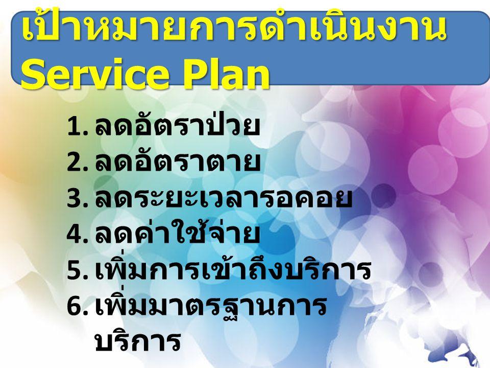 เป้าหมายการดำเนินงาน Service Plan