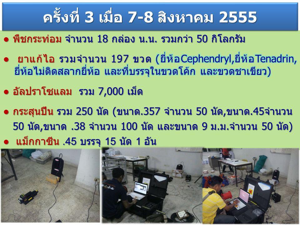 ครั้งที่ 3 เมื่อ 7-8 สิงหาคม 2555