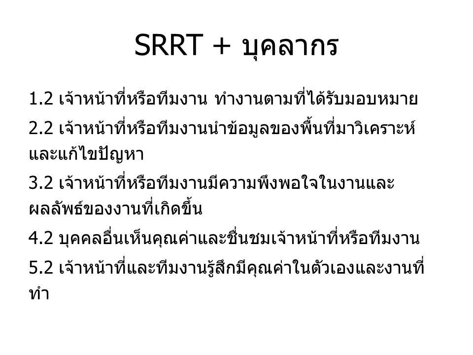 SRRT + บุคลากร