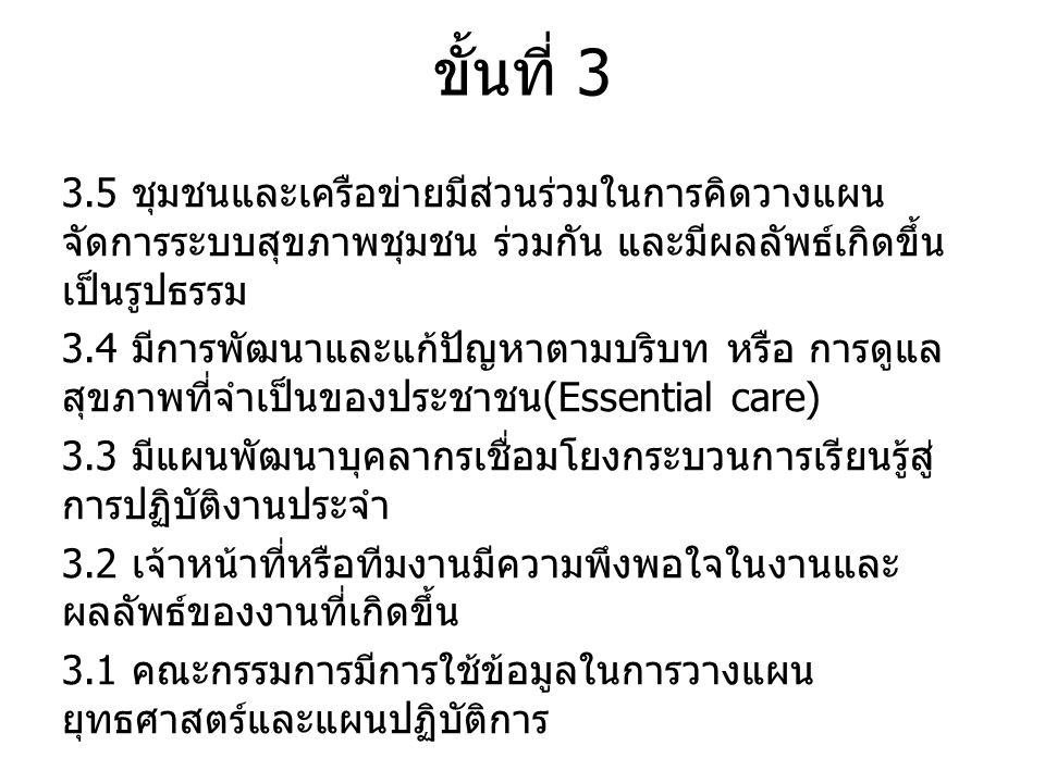 ขั้นที่ 3