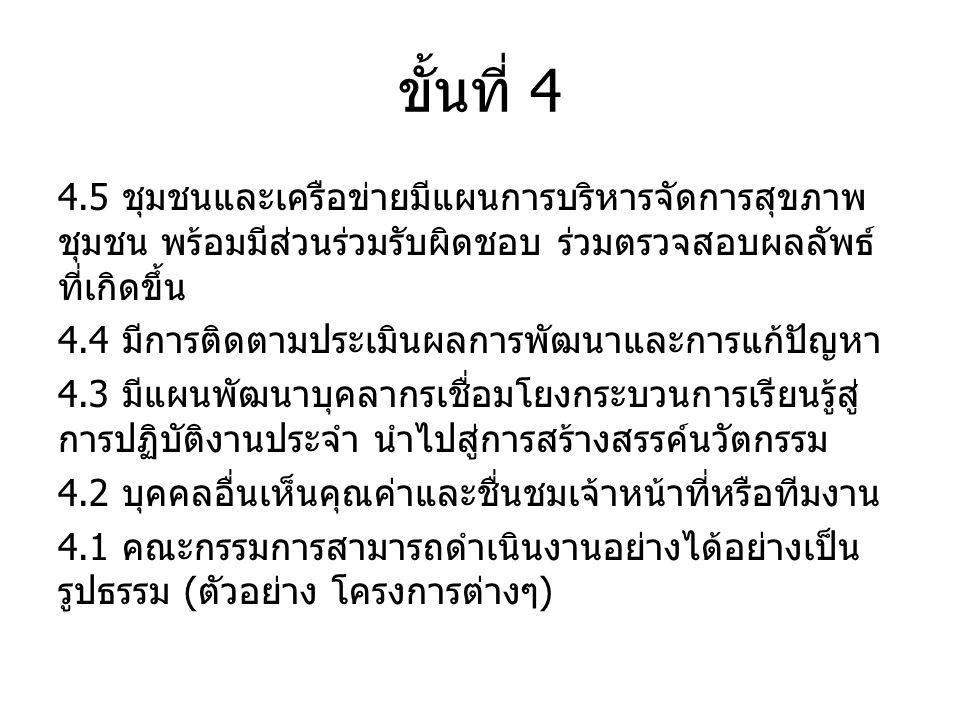 ขั้นที่ 4