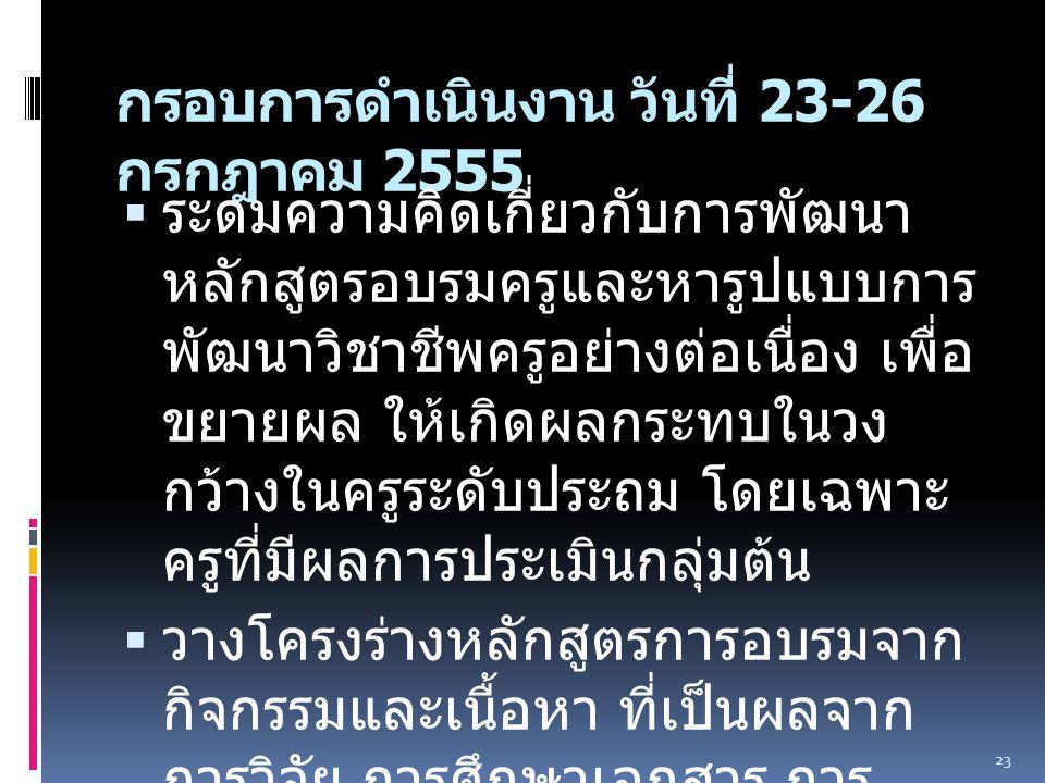 กรอบการดำเนินงาน วันที่ 23-26 กรกฎาคม 2555
