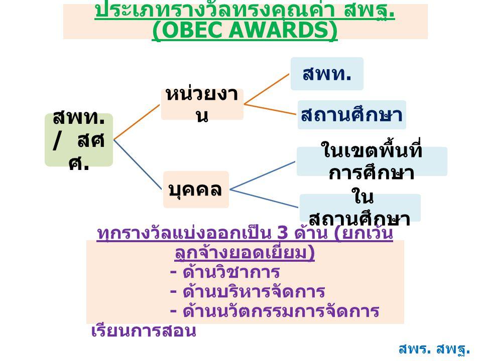 ประเภทรางวัลทรงคุณค่า สพฐ. (OBEC AWARDS)