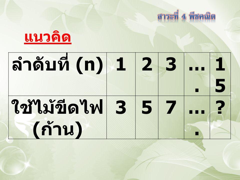 แนวคิด ลำดับที่ (n) 1 2 3 …. 15 ใช้ไม้ขีดไฟ(ก้าน) 5 7