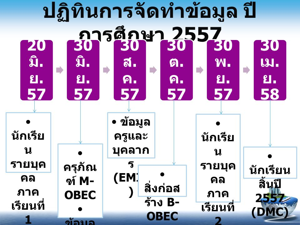 ปฏิทินการจัดทำข้อมูล ปีการศึกษา 2557