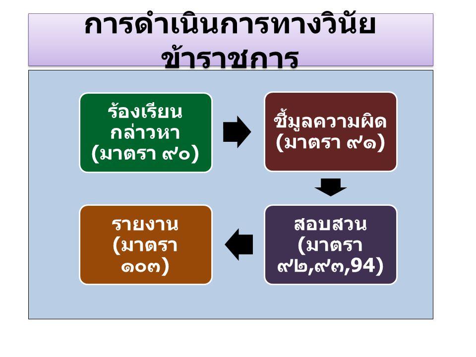 การดำเนินการทางวินัยข้าราชการ