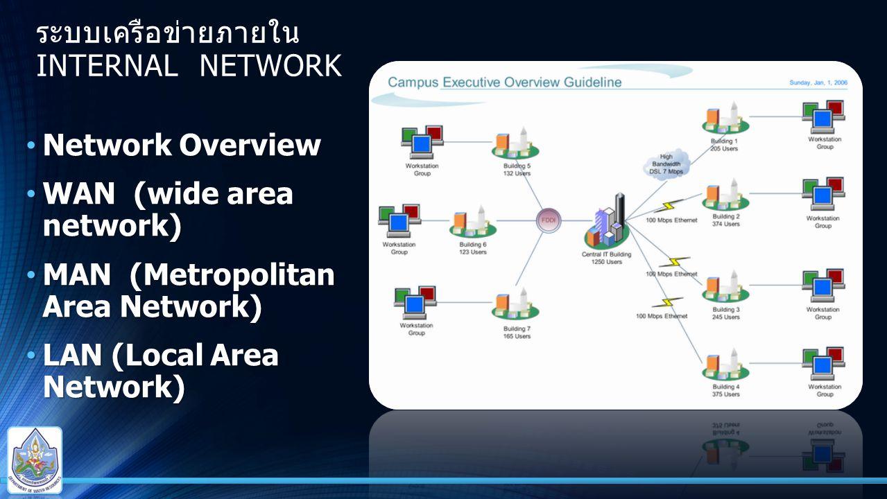 ระบบเครือข่ายภายใน INTERNAL NETWORK