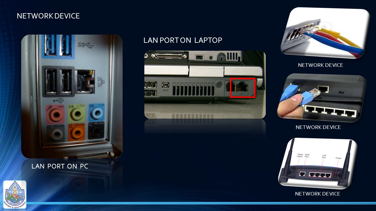 NETWORK DEVICE LAN PORT ON LAPTOP LAN PORT ON PC NETWORK DEVICE