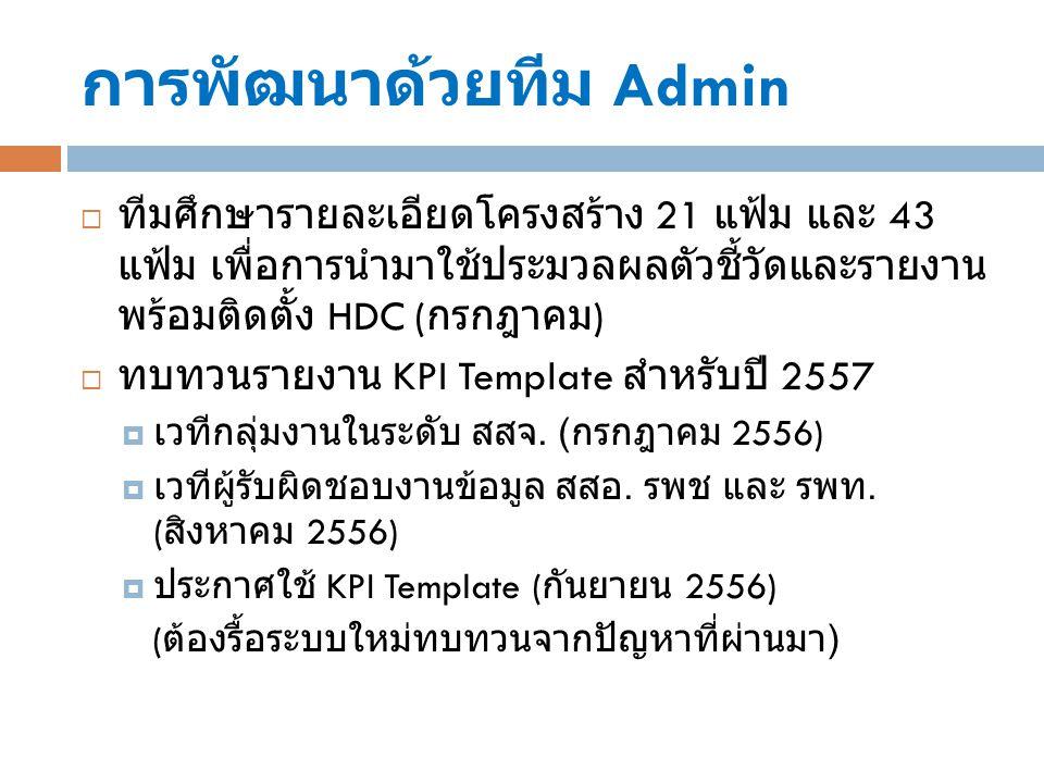 การพัฒนาด้วยทีม Admin