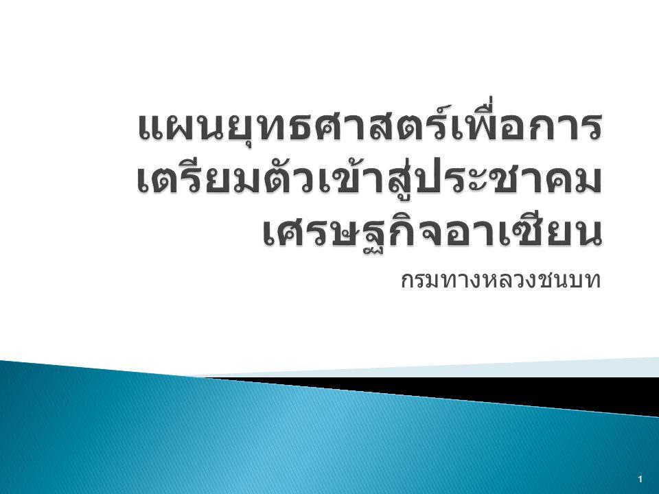 แผนยุทธศาสตร์เพื่อการเตรียมตัวเข้าสู่ประชาคมเศรษฐกิจอาเซียน
