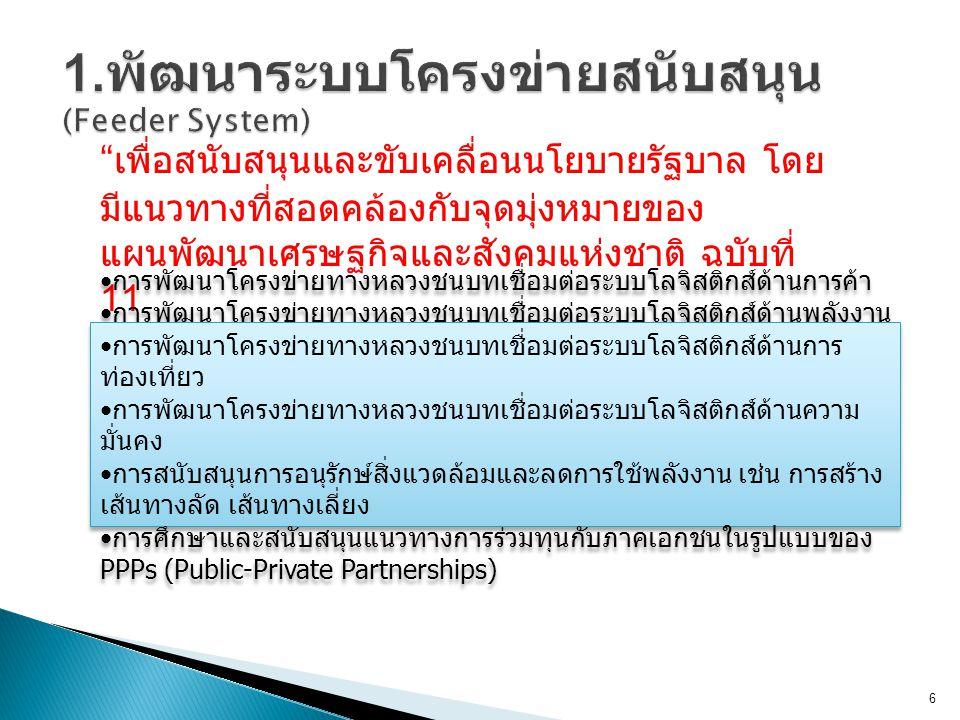 1.พัฒนาระบบโครงข่ายสนับสนุน (Feeder System)
