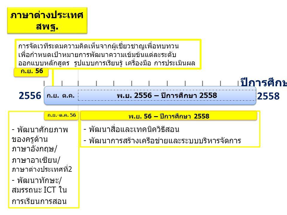 ปีการศึกษา 2558 2556 ภาษาต่างประเทศ สพฐ.