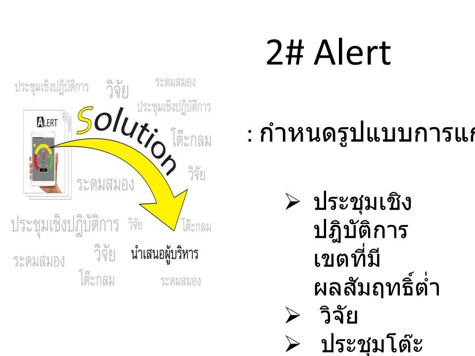 2# Alert : กำหนดรูปแบบการแก้ปัญหา