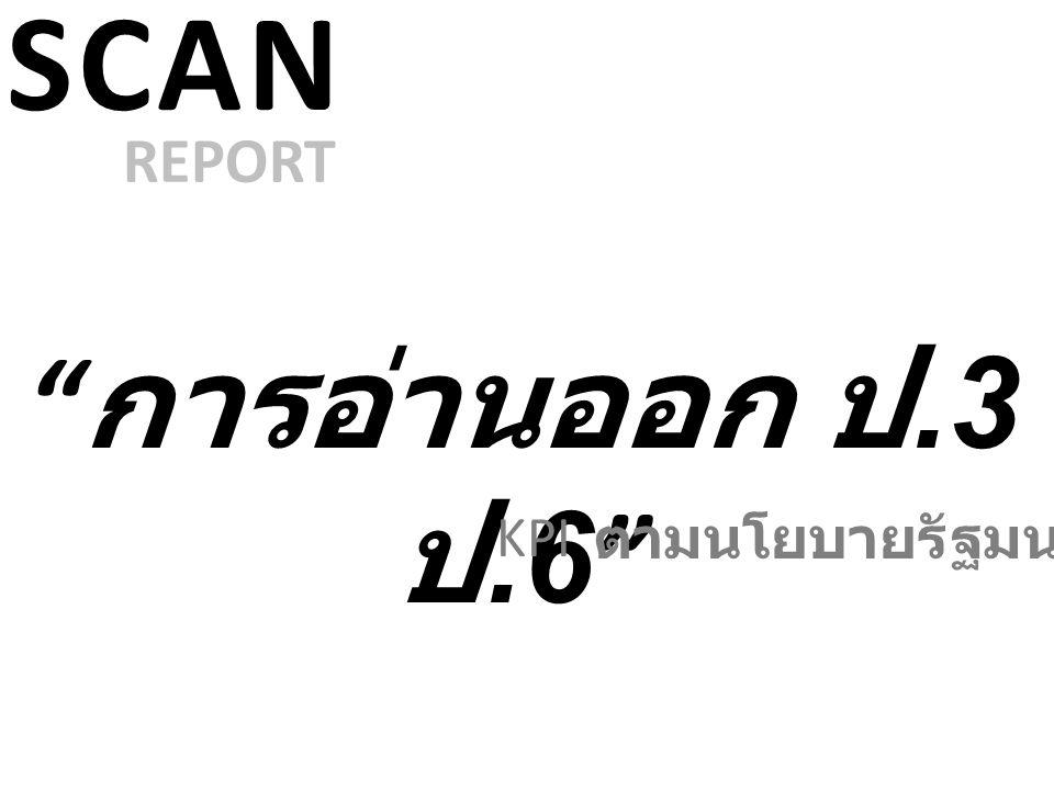 SCAN REPORT การอ่านออก ป.3 ป.6 KPI ตามนโยบายรัฐมนตรี