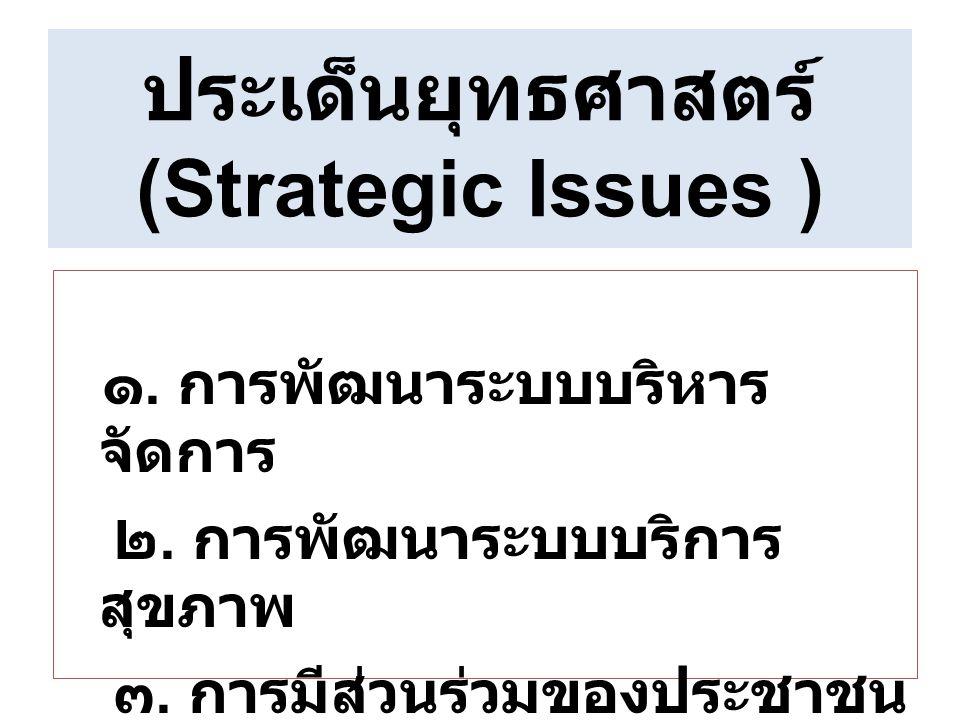ประเด็นยุทธศาสตร์(Strategic Issues )