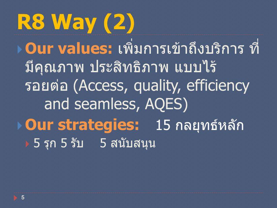 R8 Way (2) Our values: เพิ่มการเข้าถึงบริการ ที่มีคุณภาพ ประสิทธิภาพ แบบไร้รอยต่อ (Access, quality, efficiency and seamless, AQES)