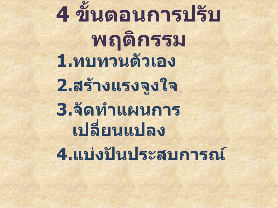 4 ขั้นตอนการปรับพฤติกรรม