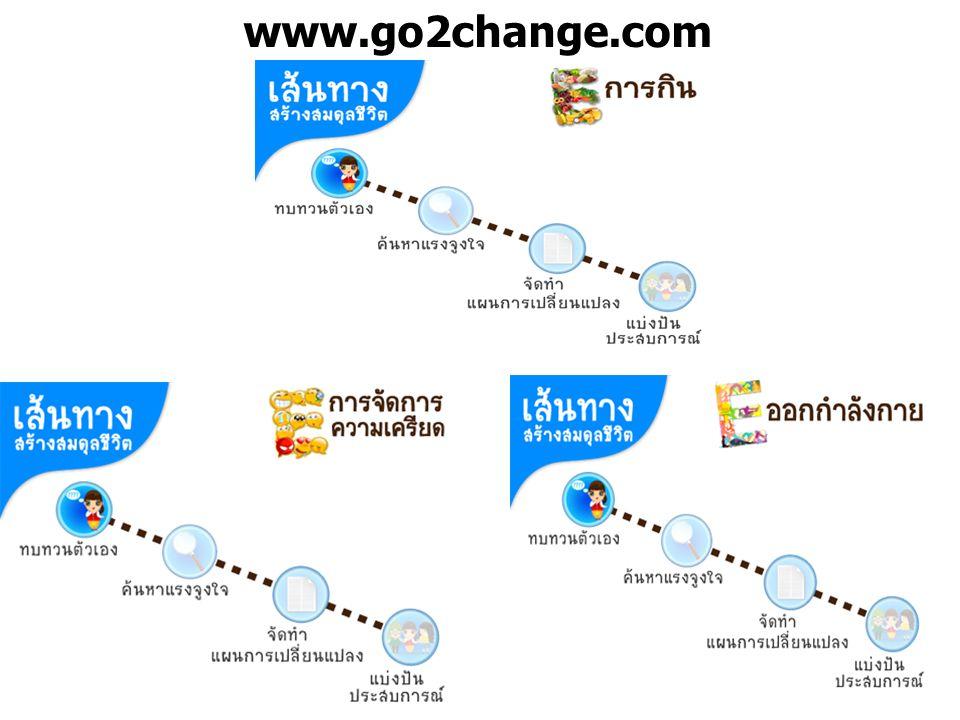 www.go2change.com