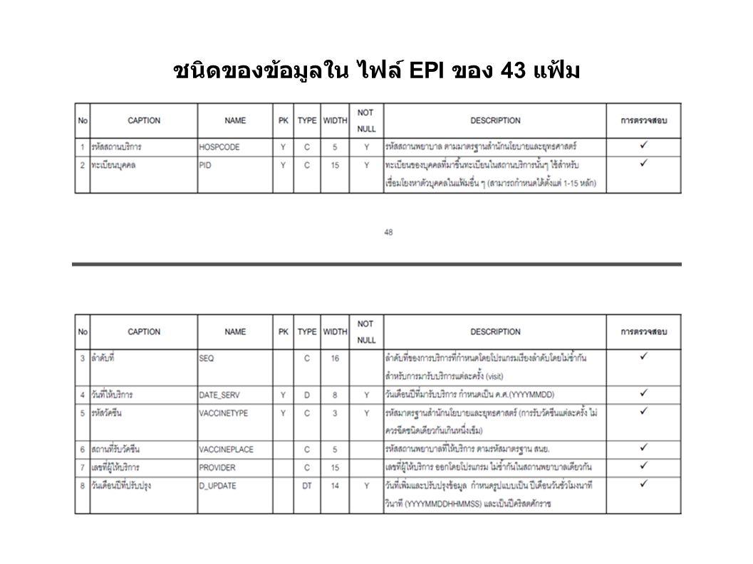 ชนิดของข้อมูลใน ไฟล์ EPI ของ 43 แฟ้ม