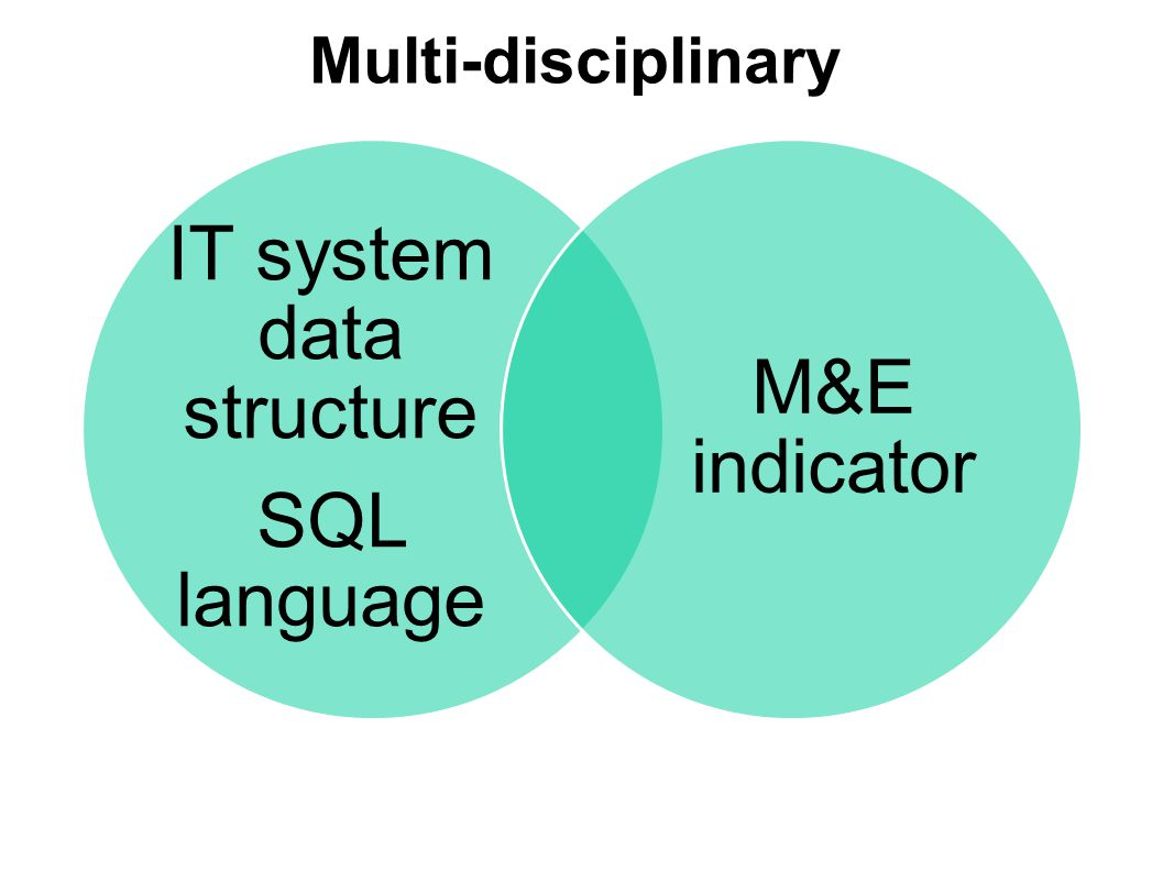 IT system data structure