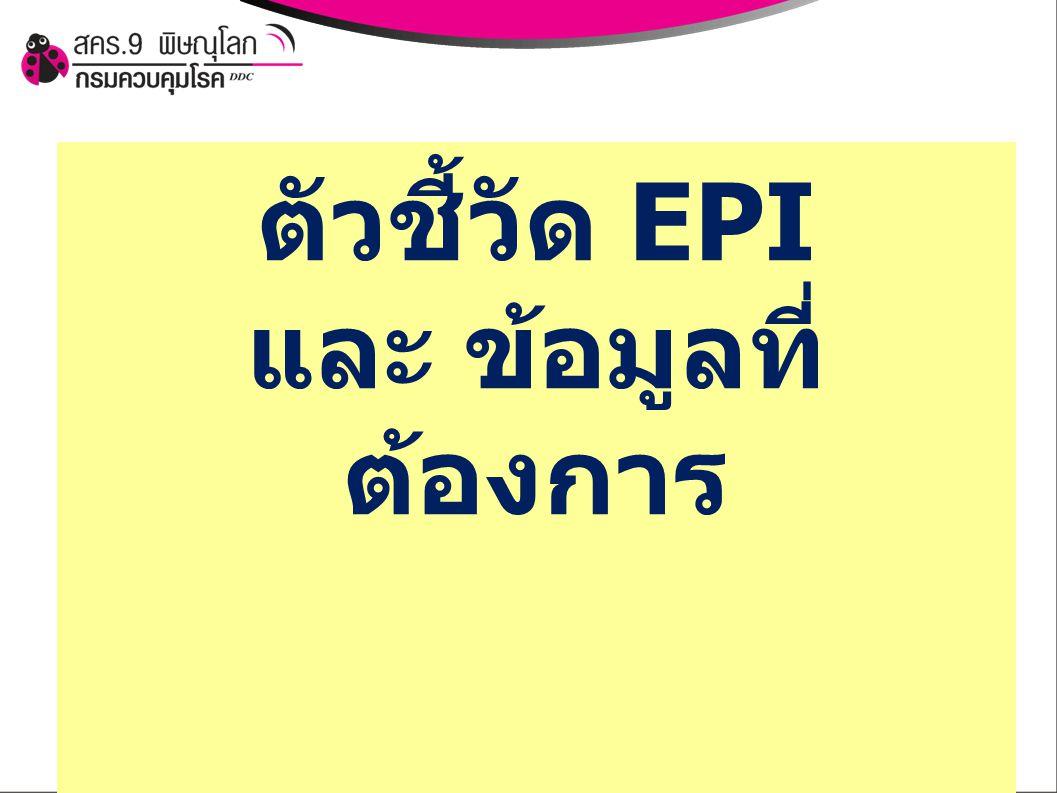 ตัวชี้วัด EPI และ ข้อมูลที่ต้องการ