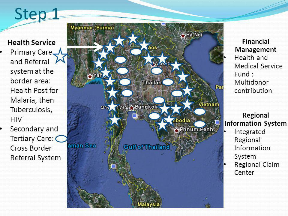Regional Information System