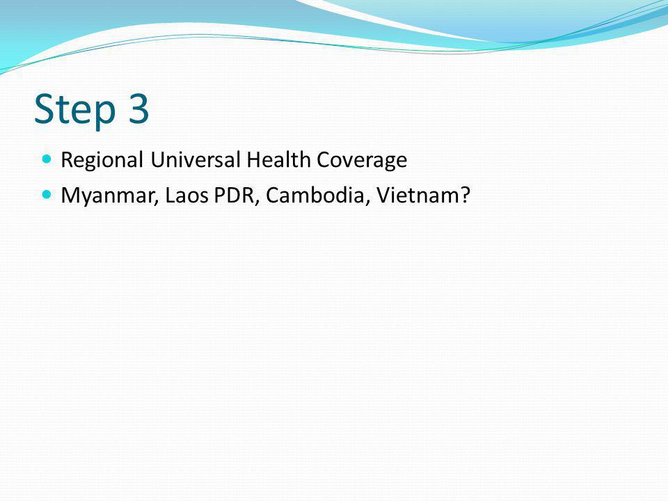 Step 3 Regional Universal Health Coverage