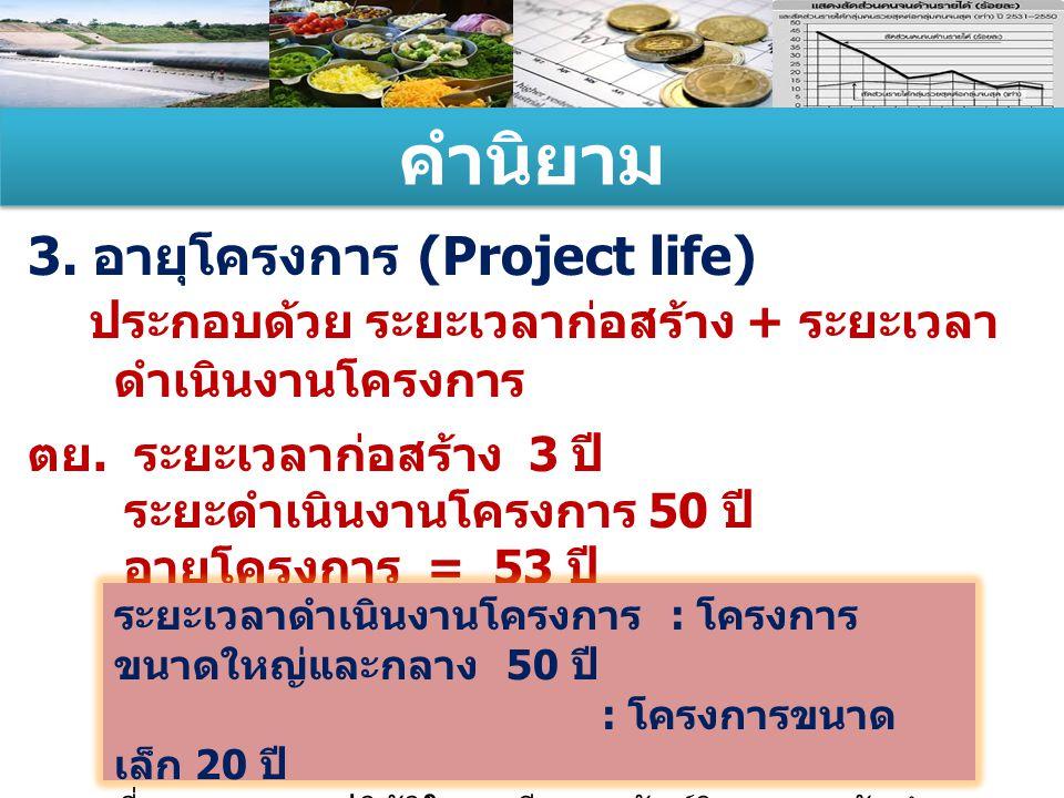 คำนิยาม 3. อายุโครงการ (Project life)