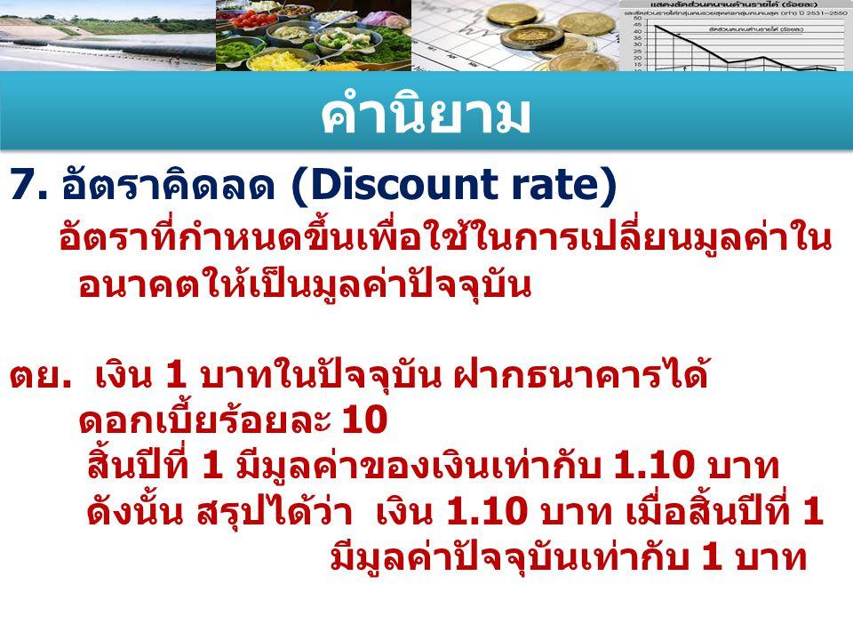 คำนิยาม 7. อัตราคิดลด (Discount rate)