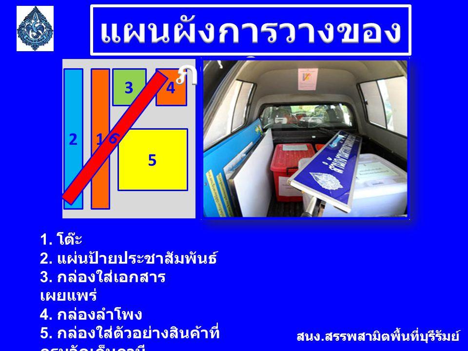 แผนผังการวางของภายในรถ