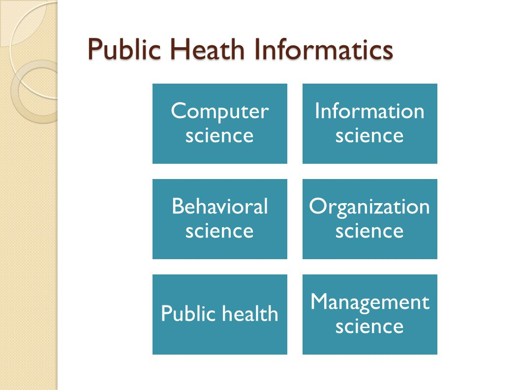 Public Heath Informatics