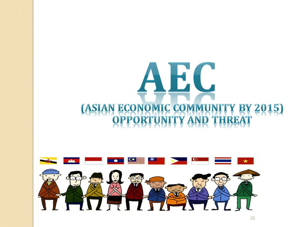 (Asian Economic community by 2015) Opportunity and threat