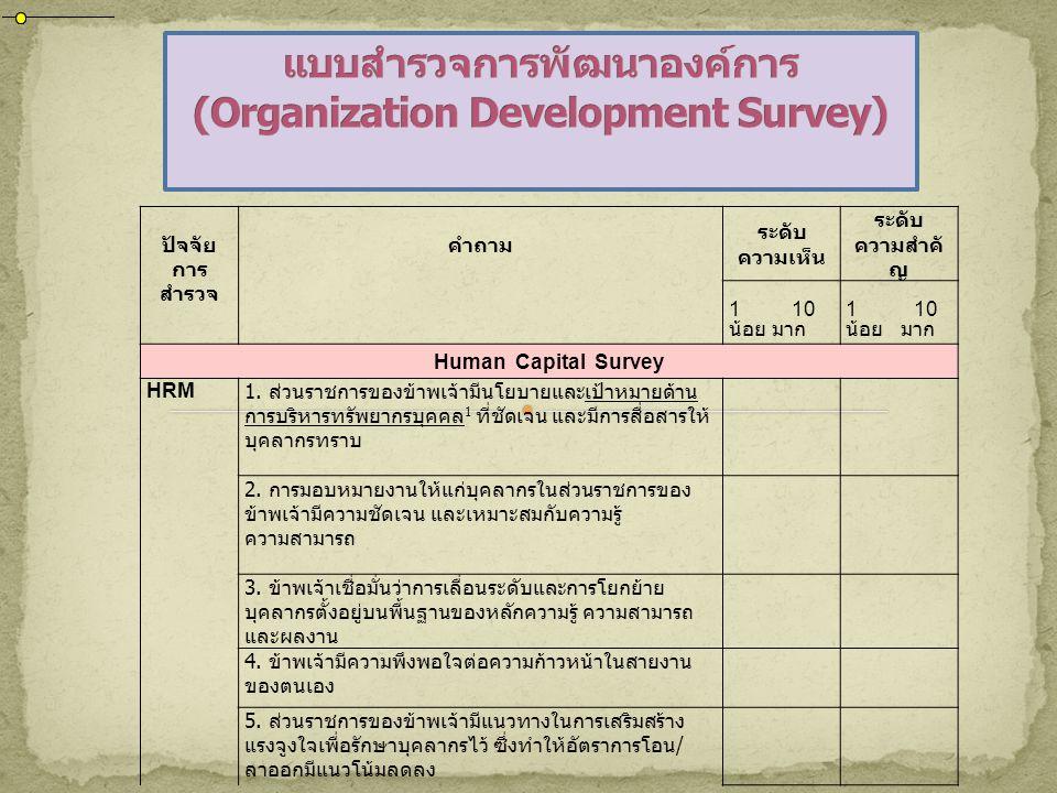 แบบสำรวจการพัฒนาองค์การ (Organization Development Survey)