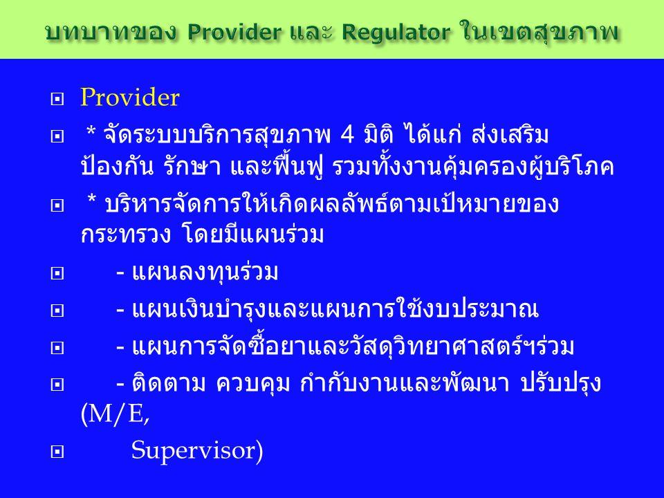 บทบาทของ Provider และ Regulator ในเขตสุขภาพ
