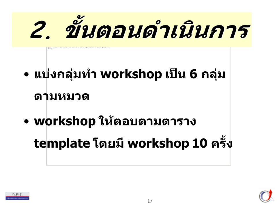 2. ขั้นตอนดำเนินการ แบ่งกลุ่มทำ workshop เป็น 6 กลุ่ม ตามหมวด