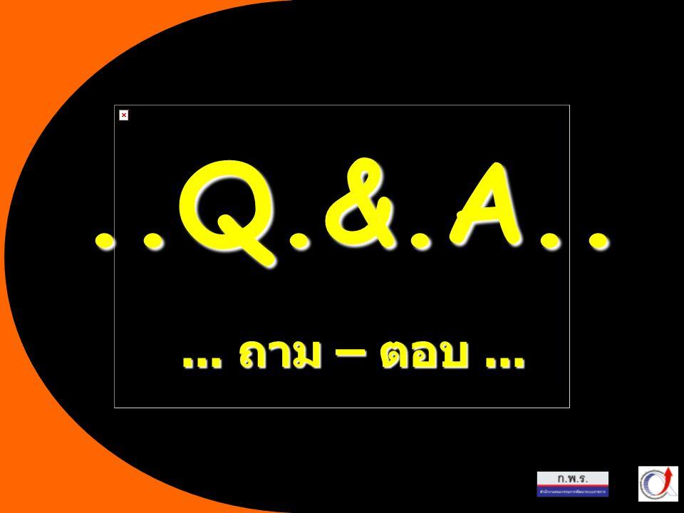 ..Q.&.A.. ... ถาม – ตอบ ...