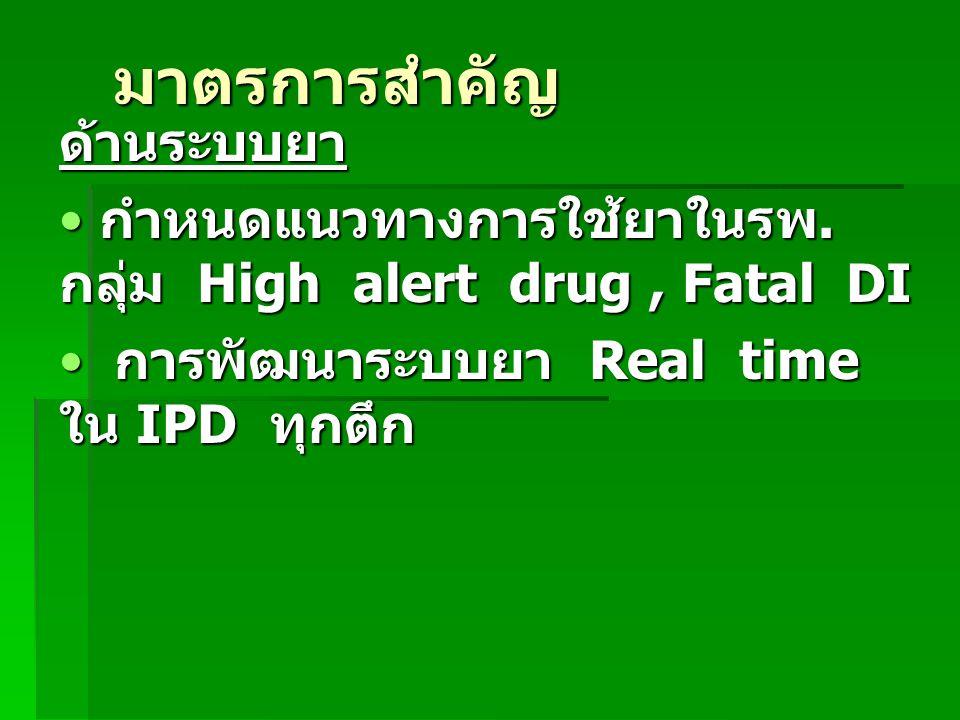 มาตรการสำคัญ ด้านระบบยา