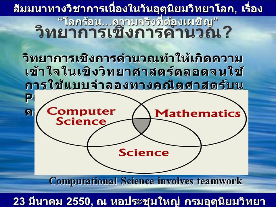วิทยาการเชิงการคำนวณ