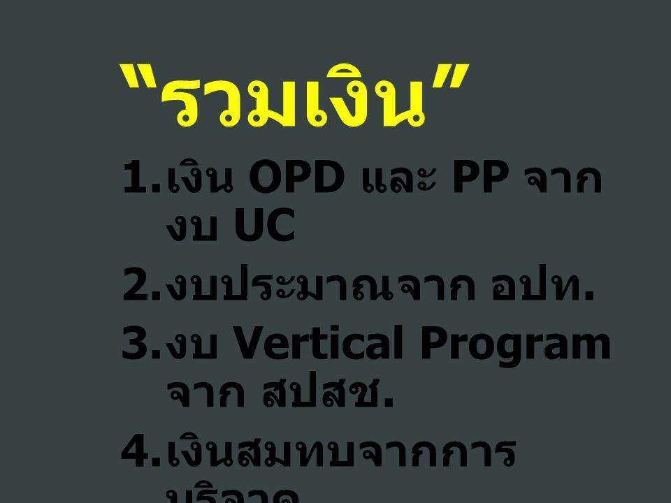 รวมเงิน เงิน OPD และ PP จากงบ UC งบประมาณจาก อปท.
