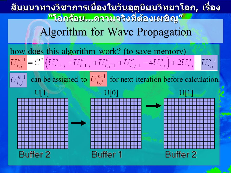 Algorithm for Wave Propagation
