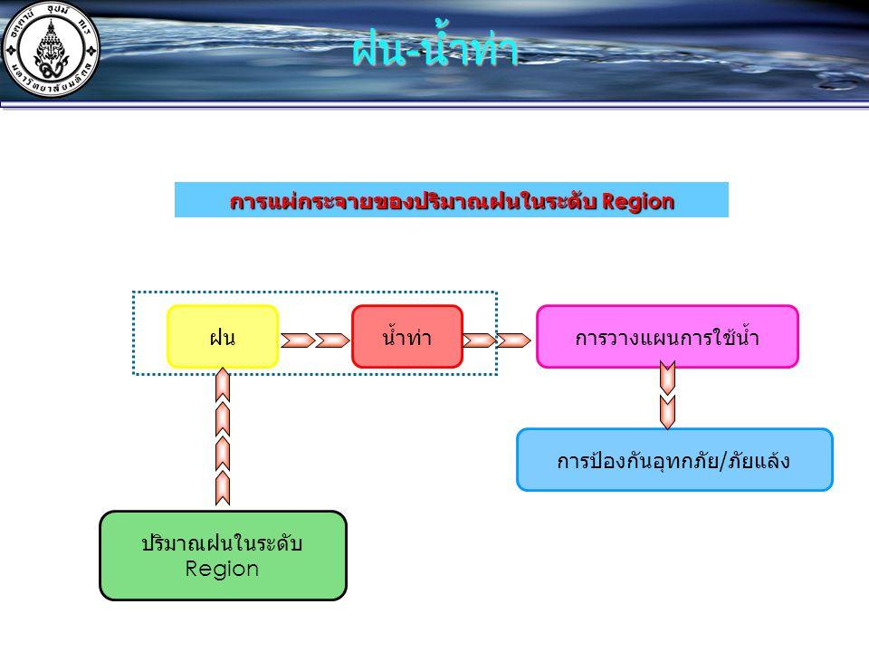 การแผ่กระจายของปริมาณฝนในระดับ Region